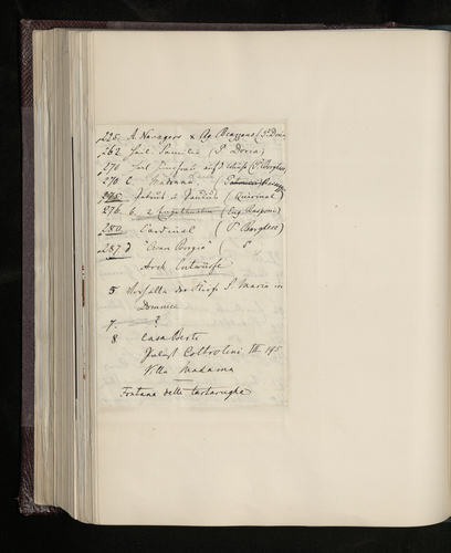List of pictures and architectural drawings in Rome [chiefly by Raphael; to be photographed by William Lake Price]