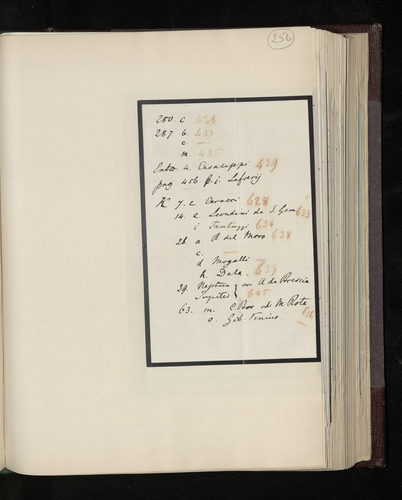 List of photographs and engravings of paintings or drawings by Raphael ordered from Italy through Joseph Kanne