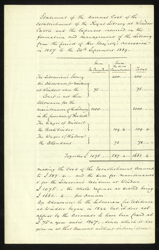 Master: Papers and accounts relating to the Royal Library, 1860-1902, purchases at the Great Exhibition 1851, and a grant for work to be carried out at Buckingham Palace. Item: Statement of the annu